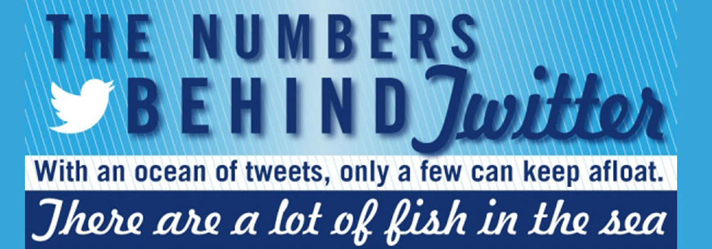 Maximize Your Twitter Numbers